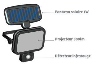 Spot solaire Carpentras 300lm