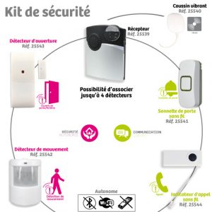 Complete Pack Libertys Wireless Alarm - AIC International
