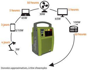 Batterie autonome rechargeable Spark 26