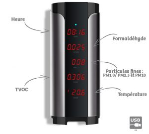 Tower Indoor Air Quality Monitor - AIC International