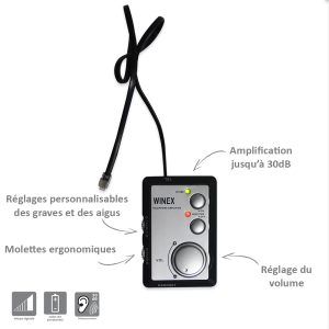 Sonus handset amplifier - AIC International