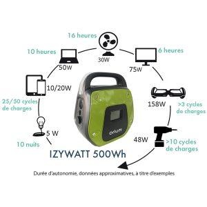 Portable power station IZYWATT 500