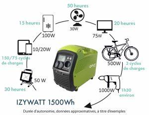 Portable power station IZYWATT 1500