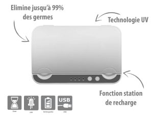 Boîtier de désinfection UV Nomade Boxy - AIC International